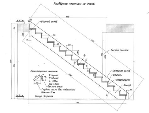 Схемы лестниц из дерева