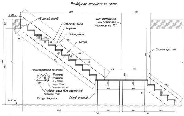 Чертежи лестниц из дерева